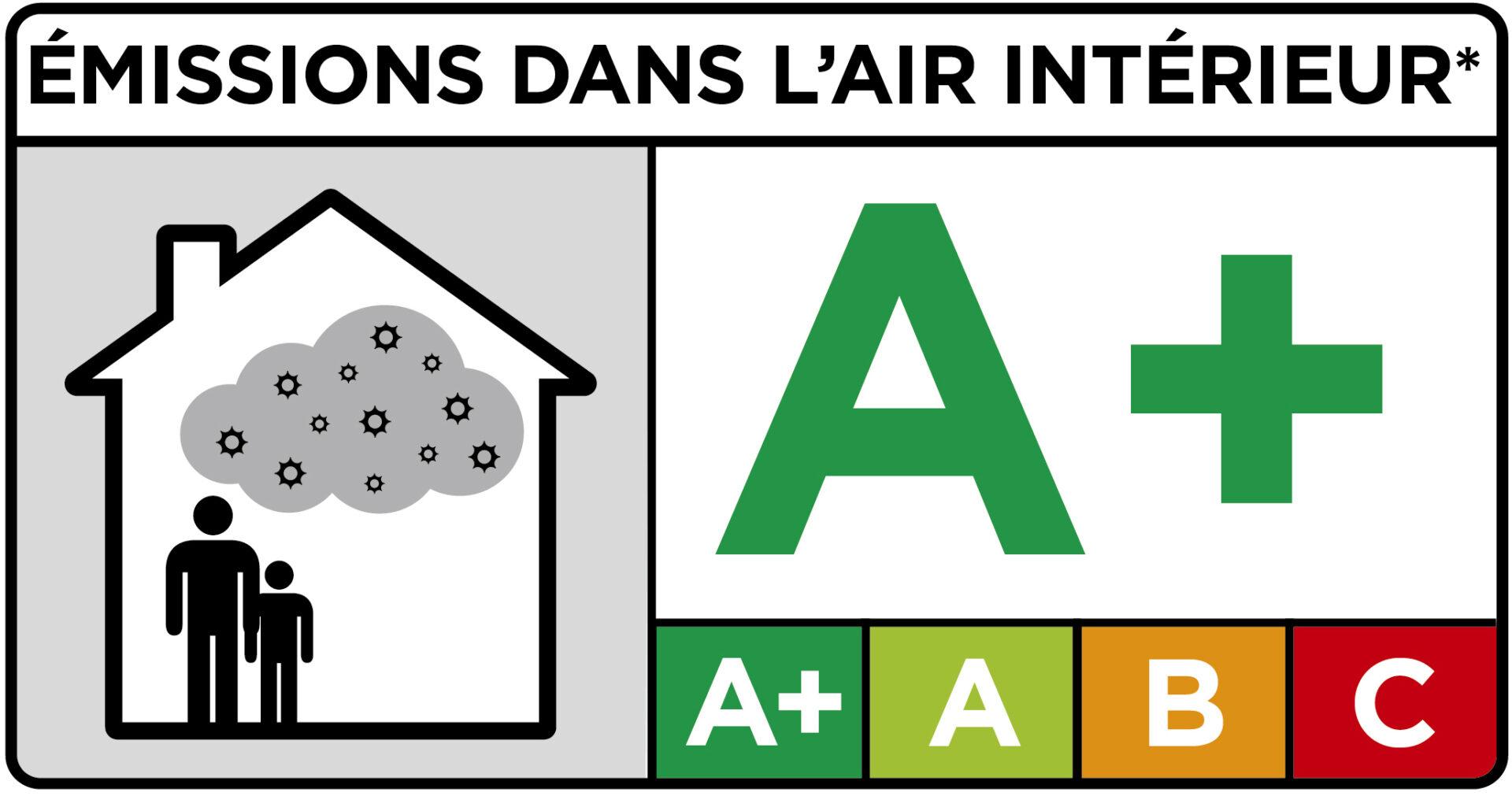 Emissions dans L'air interieur